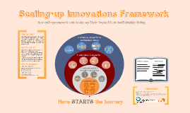 Copy of Scaling-up Innovations Framework