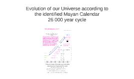 Mayan Calendar Evolution Awareness