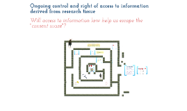 Ongoing control and right of access to information derived from research tissue