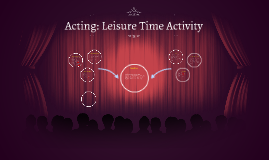 Acting: Leisure Time Activity