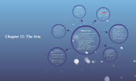 Chapter 15: The Arts