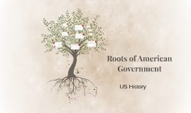 Copy of Roots of American Government