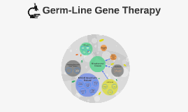 an analysis of germ line gene therapy Full-text (pdf) | this paper reevaluates the notion of human germline gene therapy (hglgt) in light of developments in biomedicine, biotechnology, and ethical and policy analysis.