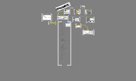 Actuadores dynamixel C# y NI