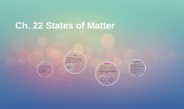 Ch. 22 States of Matter