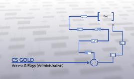THD 4.1.0