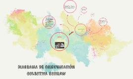 DIAGRAMA DE COMUNICACIÓN COLECTIVA SCHRAW