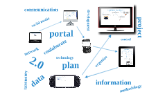 Internet - Extranet 2.0 @ PAHO