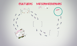 Copy of CULTURAS   MESOAMERICANAS