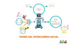 Copy of TEORÍA DEL INTERCAMBIO SOCIAL