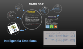 Copy of PNL, Inteligencia Emocional