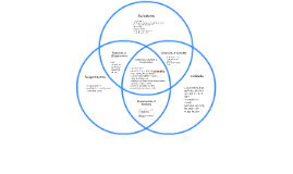 Venn diagram ph illustration of wiring diagram chapter 6 venn diagram by charlie lemkuil on prezi rh prezi com venn diagram photosynthesis and chemosynthesis venn diagram photosynthesis and cellular ccuart Images