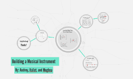 Copy of Building a Musical Instrument