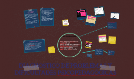 Copy of DIAGNOSTICO DE PROBLEMAS Y DIFICULTADES PSICOPEDAGÓGICAS