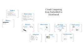 Cloud Computing From embedded to ...