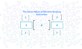 Copy of The Seven Pillars of Effective Reading Instruction
