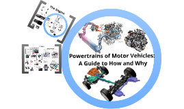 Extended Project- Powertrains of Motor Vehicles