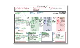 Copy of Modelo de empresa
