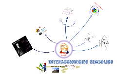 Copy of Interaccionismo Simbolico