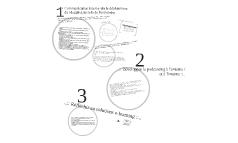 Copy of réunion - dynamique WEB - 14 mai 2009