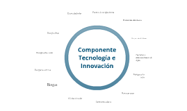 COMPONENTE TECNOLOGÍA E INNOVACIÓN