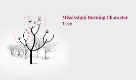 Copy of Mississippi Burning Character Tree