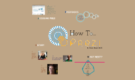 Copy of Copy of Prezi 101: Basics of Using Prezi
