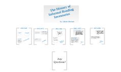 History of IRI