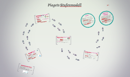 Piagets Stufenmodell