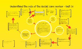 describe duties and responsibilities of your own role ase care worker Unison duty of care handbook 2 'duty of care' is a phrase used to describe the obligations implicit in your role as a health or social care worker as a health or social care worker you owe a duty of care to your patients/ service users, your colleagues, your employer, yourself and the public interest everyone has a duty of.