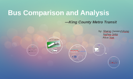 Copy of Copy of Bus Comparison and Analysis