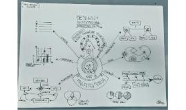 Como organizar infos visuais. Organizing Visual Data (Sugestoes para debriefing)