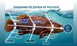 Copy of DIAGRAMA DE ESPINA DE PESCADO