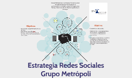 Copy of Estrategia Redes Sociales