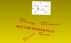 box and wisker plot