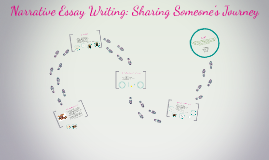 Copy of Narrative Essay Writing: Telling Someone's Story