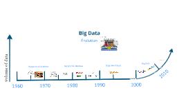 Big Data - History