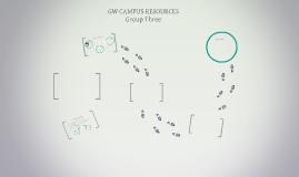 GW CAMPUS RESOURCES