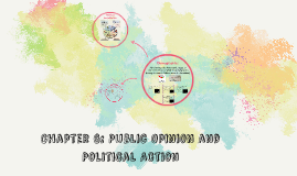 Chapter 6: Public Opinion and Political Action
