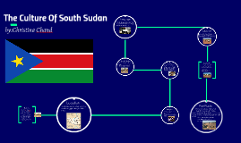 Copy of The Culture Of South Sudan