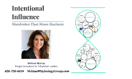 Copy of Intentional Influence 2