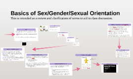 Sex/Gender/Sexual Orientation Basic1 Definitions