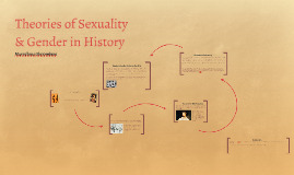 Theories of Sexuality & Gender in History