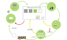 Copy of Copy of Educational TrendBook 2012/2013