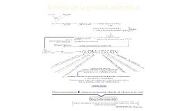 Reseña de la Gestion Ambiental