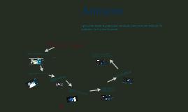¿Como usar Animoto?