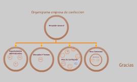Copy of Organigrama Empresa de Confeccion
