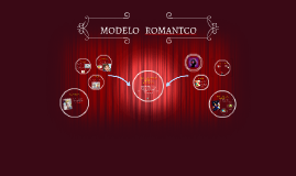 MODELO ROMANTICO