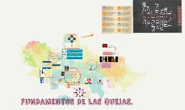 Copy of FUNDAMENTOS DE LAS QUEJAS.