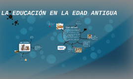 Copy of LA EDUCACIÓN EN LA EDAD ANTIGUA